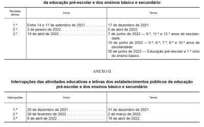 AVISO: Calendário Escolar 2021-2022