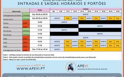MAPA DE ENTRADAS E SAÍDAS 2021-2022