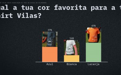T-Shirt VILAS: Laranja é a cor mais votada